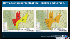 Forecast Optimistic -- TCID Sets Allocation