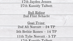 Rodeo Results from Spanish Springs